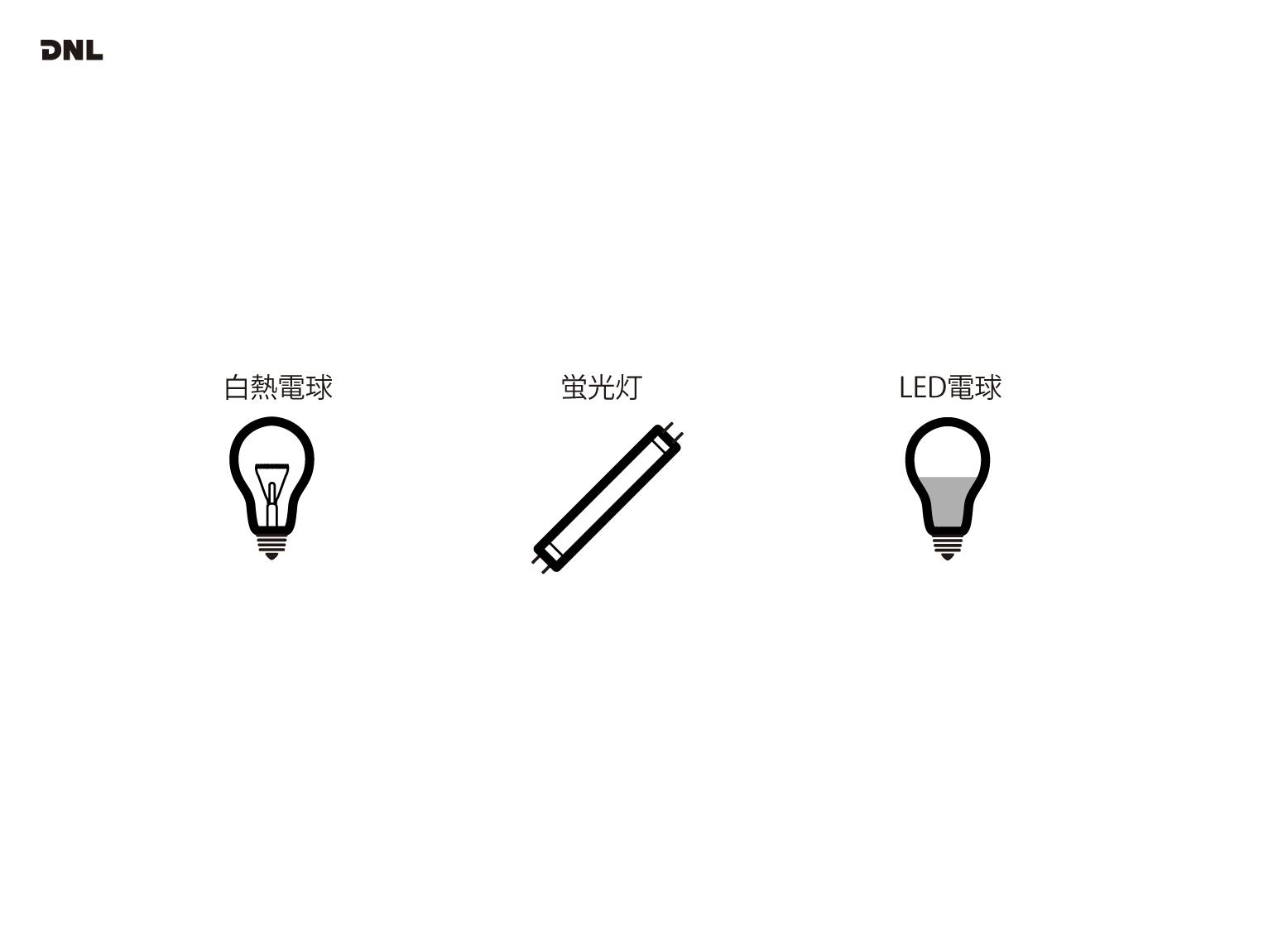 店舗にLED照明を導入するメリットとデメリットを解説
